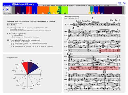 Musique pour cordes, percussion et célesta de Béla Bartok | Béla Bartók