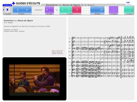 Ouverture des Noces de Figaro K. 492, de Wolfgang Amadeus Mozart, extrait | Wolfgang Amadeus Mozart