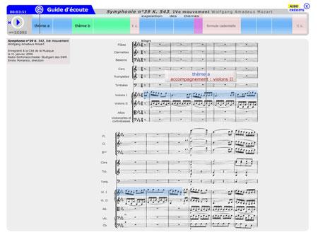 Symphonie no 39 K. 543, IVe mouvement, de Wolfgang Amadeus Mozart | Wolfgang Amadeus Mozart